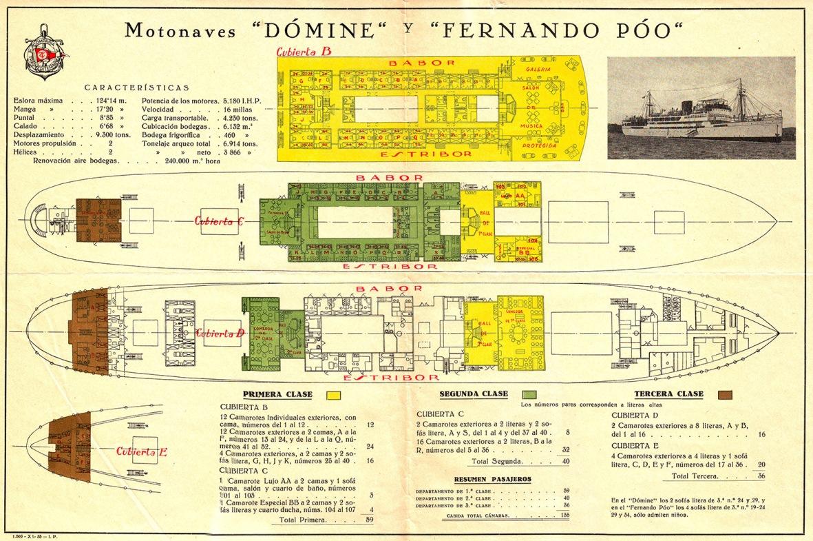 """Pauta de acomodación de este barco y su gemelo, """"Fernando Poo"""""""