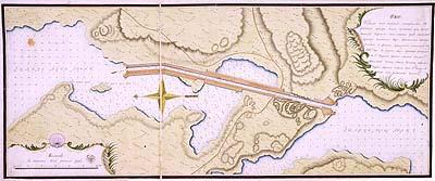 Canal de Kukonharju (1800)
