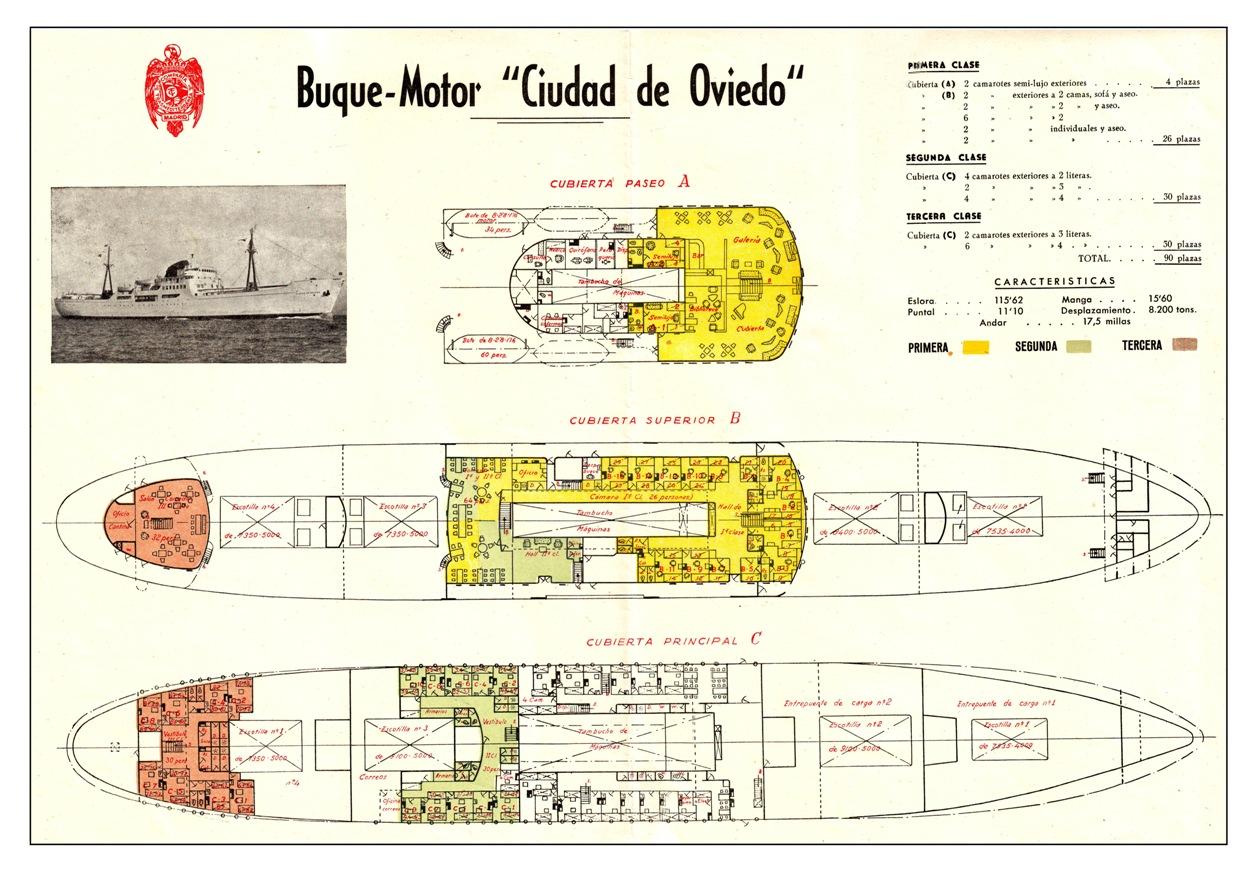 """Plano de acomodación del buque """"Ciudad de Oviedo"""""""