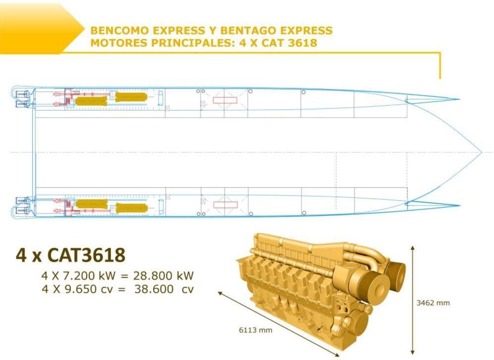 """Los catamaranes """"Bencomo Express"""" y """"Bentago Express"""" están propulsados por cuatro motores Caterpillar 3616"""
