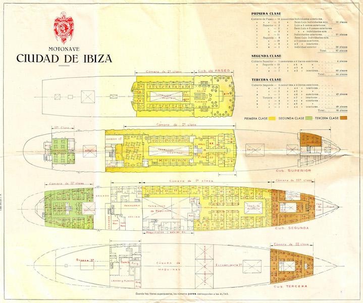 """Pauta de acomodación del buque """"Ciudad de Ibiza"""""""