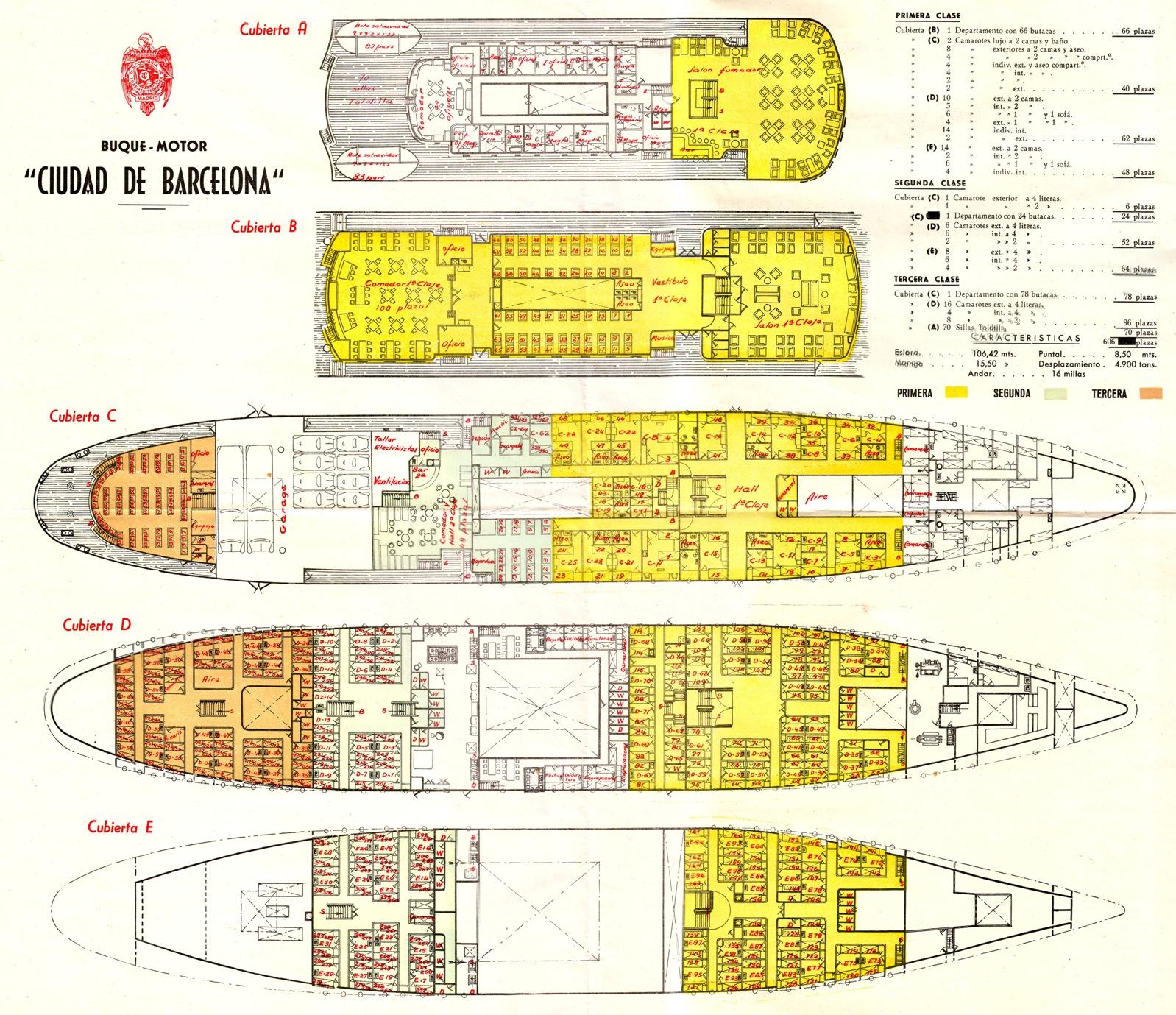 """Pauta de acomodación del buque """"Ciudad de Barcelona"""" (2º)"""
