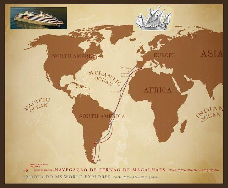 Itinerario del viaje.