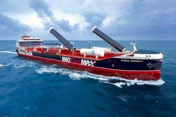 Este será el aspecto exterior del proyecto IMOFlexMax