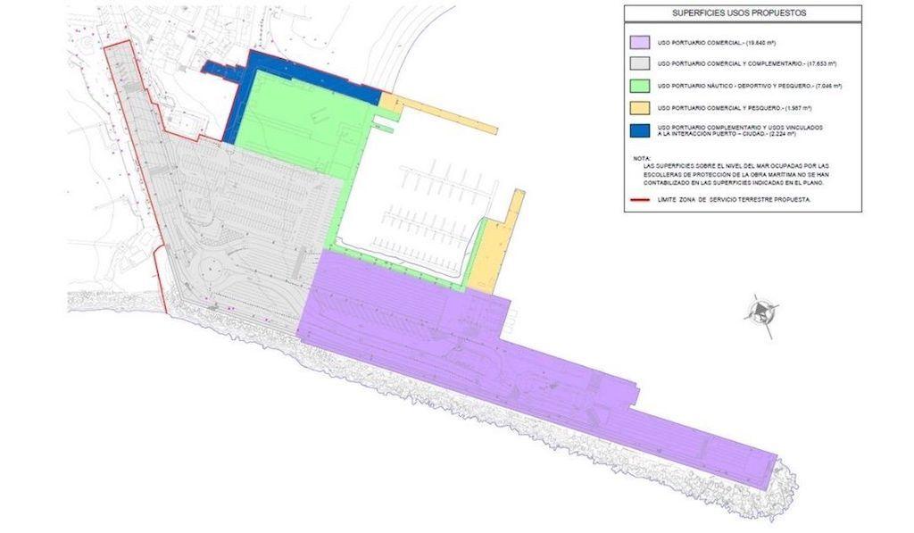 En colores, las diferentes propuestas de uso para el puerto de Los Cristianos