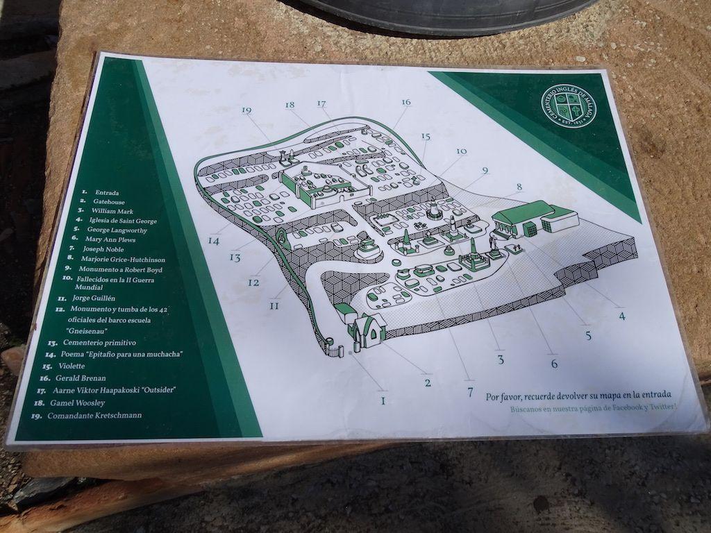 Plano del recorrido del cementerio inglés
